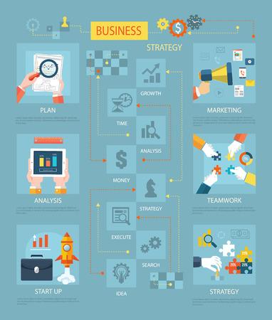 Zakelijke strategieplan marketing. Plan marketing, analyse en teamwork, opstarten en business plan, strategie concept, strategie planning, zakelijk succes, grafiek en het beheer illustratie