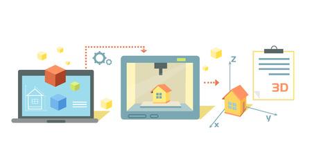 prototype: 3D printer technology icon flat design. Future manufacturing, innovation prototype machine, product print on computer, process tech printing model, smart engineering illustration. 3d printer
