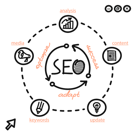 adapting: Seo concept optimize adapt and success. Order of chart search engine optimization media content. Web page handwritten circular process of optimizing the success adapting. Vector illustration