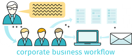 corporate team: Corporate business workflow banner design flat. Organization people work in a team. Workflow for a large corporation business. Structure of communication between employees company. Vector illustration Illustration