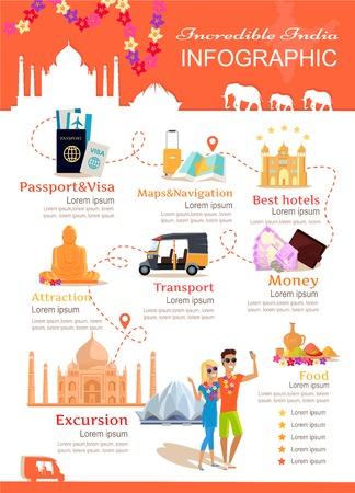 Infografik Urlaub unglaubliches Indien. Reihenfolge der Route zu dem restlichen Indien Reisepass und ein Visum, Navigation und Abrechnung im Hotel, Transport und Geld für Ausflüge und Besichtigungen. Vektor-Illustration