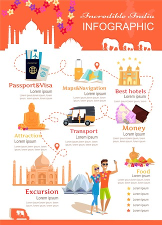 excursions: Infographic vacation incredible india. Order of  route to rest of India passport and visa, navigation and settling in hotel, transportation and money, excursions and sightseeing. Vector illustration