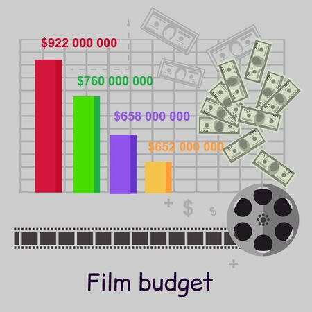 film production: Film budget money infographics. Graph or chart with colored columns. Financial data statistics, information on the budget of the film production and shooting flat design. Vector illustration Illustration