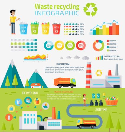 リサイクル インフォ グラフィック コンセプト。プロセス廃棄物のベクトル図のさまざまな種類の並べ替え。環境保護。ゴミを破壊します。フラッ