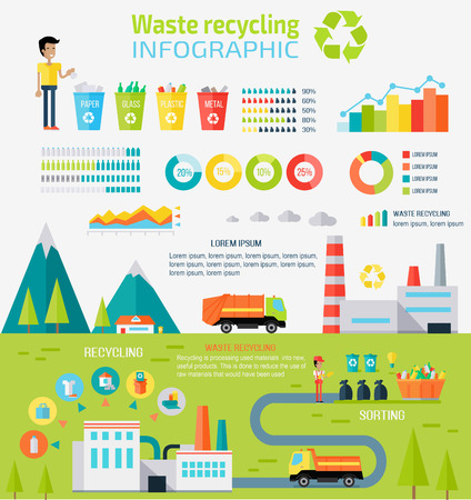Waste recycling infographic concept. Sorting process different types of waste vector illustration. Environment protection. Garbage destroying. Flat style design. Visualization recycling process. Ilustração