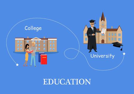 La educación en la universidad y de la universidad. Edificios aislados en blanco en el estilo plano. Edificios modernos para los estudiantes. nivel educativo alto. Parte de la serie del aprendizaje permanente. ilustración vectorial Ilustración de vector