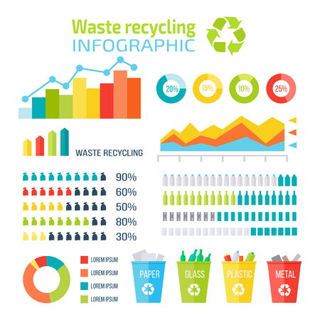 Set of waste recycling Infographics vector elements. Flat design. Histograms, diagrams, pie and graph charts. Colored baskets with sorted garbage. Isolated on white background.