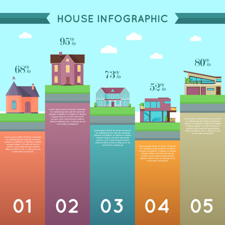housing estate: House infographic vector in flat design. Cottage houses with column diagrams and percent numbers. Architecture style choice. Illustration for real estate company advertising, housing concepts. Illustration