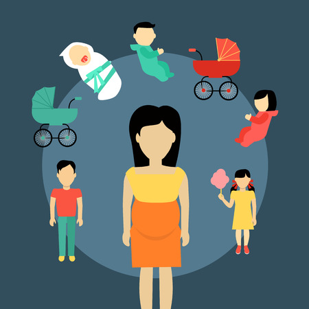 Motherhood and family concept vector. Flat Design. Children growing up idea illustrating. Woman character template without face with carriage, newborn, toddler, teenager boy and girl on background. Illustration