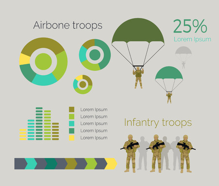 troops: Airborne and infantry troops infographics. Airborne forces light infantry, moved by aircraft and dropped in battle by parachute. Infantry engages in military combat on foot. Charts, percentage. Vector Illustration