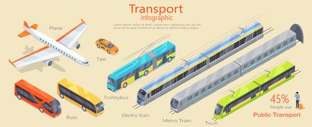 planos electricos: infografía transporte. Transporte público. Avión. Autobús. Trolebús. Tren electrico. Tren del metro. Trum. 45 por ciento usa el transporte público. Estadísticas de uso del transporte concepto del sistema de transporte del vector