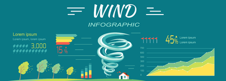 Wind infographics. Tornado and hurricanes banners. Minimal moderate extensive extreme catastrophic levels. Percentage sign. Natural disaster symbol icon sign charts and symbols. Vector illustration Illustration