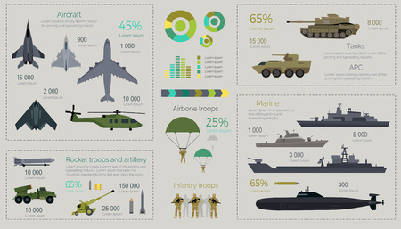 Militaire Infographies Flat Vector Illustration