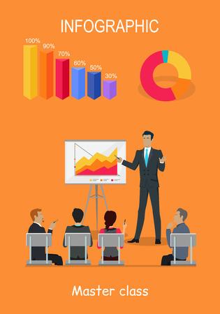 staffing: Infographic Master Class. Training Staff Brief Presentation