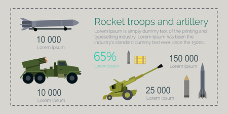 Rocket Troops and Artillery Vector Infographics