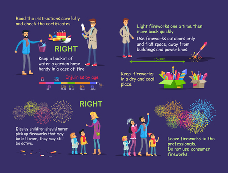 Picture Instruction for Right Firework Usage. Illustration