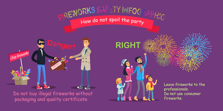 counterfeit: Fireworks Safety Infographic, Wrong Counterfeit Illustration