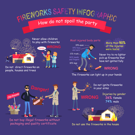 Fireworks Safety Infographic Pictures with Rules Illustration
