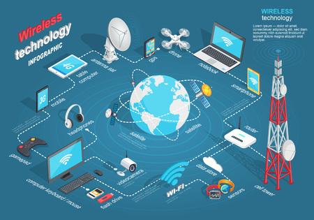 antena: Wireless Technology Infographic Scheme on Blue Illustration