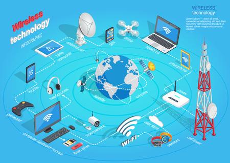 Schemat technologii bezprzewodowej na niebiesko