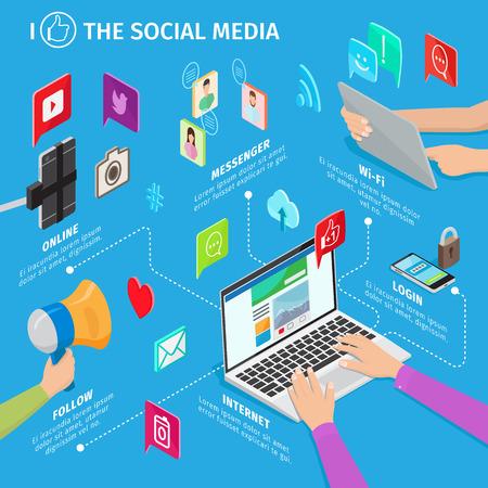 現代のモバイル デバイスの図のソーシャル メディア