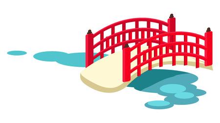 Puente de jardín arqueado japonés en el vector de estanque