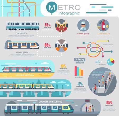 Metro Infographic met statistieken en schema's