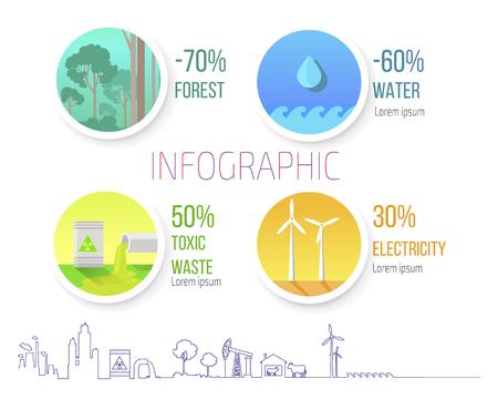 環境問題を扱うインフォ グラフィック ポスター