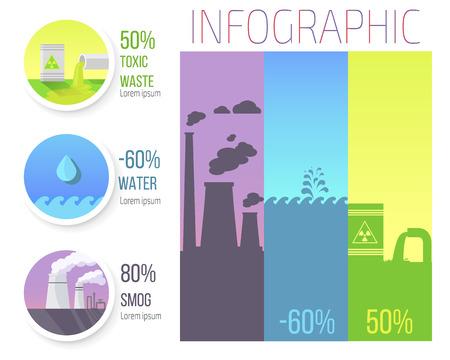 Toxisch afval, waterniveau, hoeveelheid smogemissie