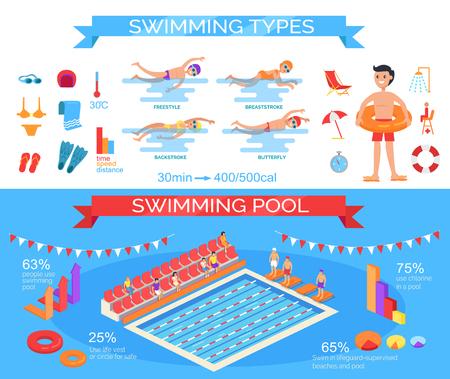 スイミング プール、スタイル インフォ グラフィック ベクトル ポスター