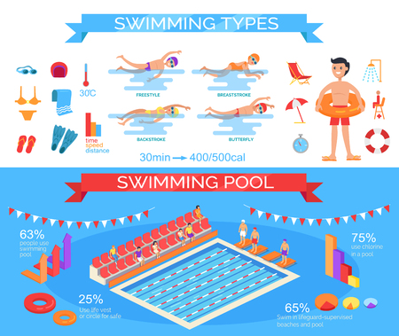 Swimming Pool and Styles Infographic Vector Poster