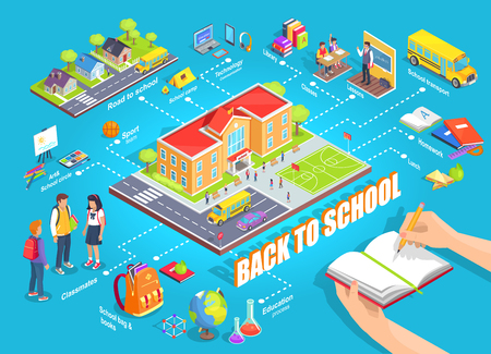 Back to school 3D isometric vector illustration