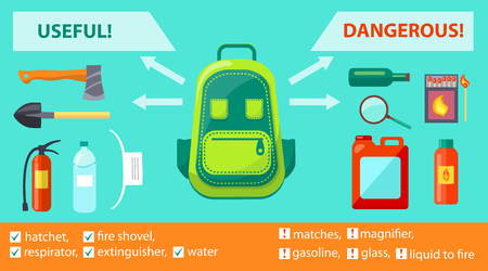 Useful Dangerous Objects on Fire-Related Poster Illustration