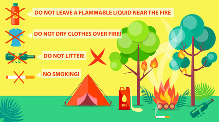 Poster of Campground Rules and Regulations