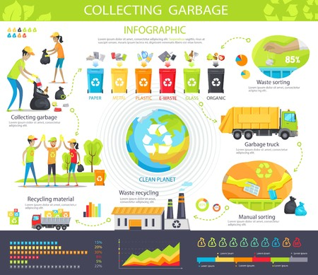 Collecting Garbage Infographic Poster with Steps illustration design
