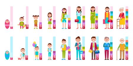 教育用赤ちゃんから高齢者までの人間の生活サイクル、ベクトルイラスト