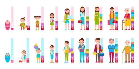 Humans Cycle of Life from Baby to Elderly Person for educational use, vector illustration