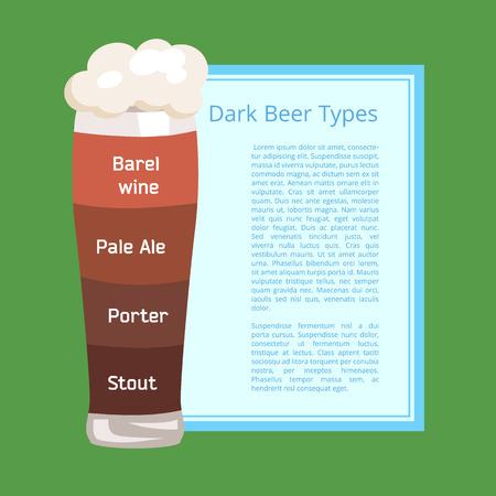 Dark Beer Types Poster Depicting Pilsner Glass