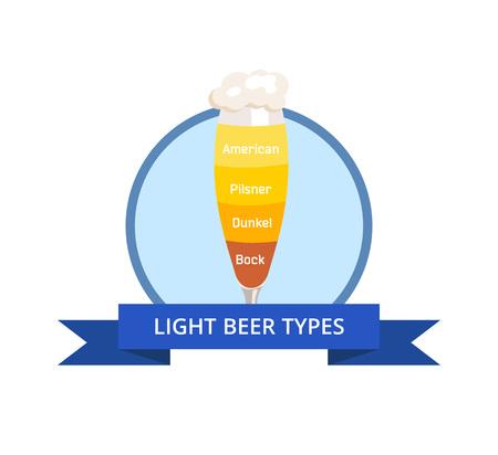 軽めのビール ピルスナー、ドゥンケル ロゴ アメリカを種類します。