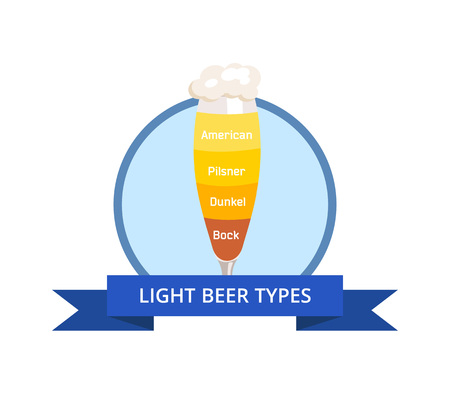 Light Beer Types Logo American and Dunkel, Pilsner