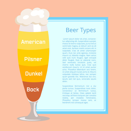 Beer Types Poster Depicting Footed Pilsner Glass