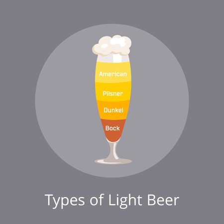Types of Light Beer American and Dunkel, Pilsner