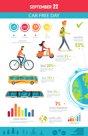 September 22, car free day poster, showing statistics on walking and cycling, taking bus and train, clean land icon, vector illustration set of icons