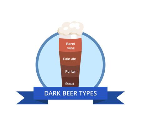 Dark beer types vecteur Banque d'images - 90381658