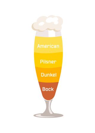 ●アメリカンとダンケル、白い背景にベクトルイラストで分離された異なる色の泡を持つビールタイプのボック。  イラスト・ベクター素材