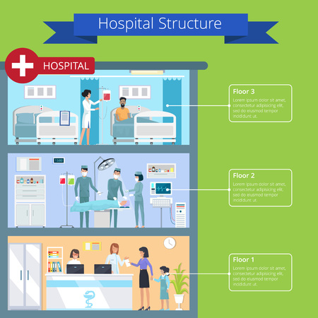 Hospital Structure and Floors Vector Illustration