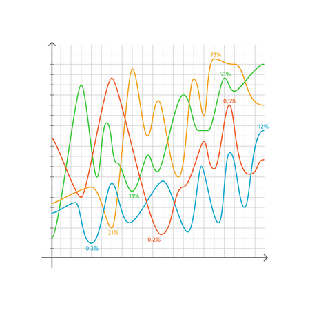 Graphics with percentage of different colors, represented on coordinate system on vector illustration isolated on white background