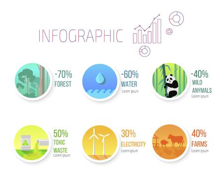 Reduction of Freshwater, Deforestation of Woods. Illustration