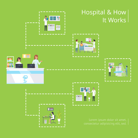 Hospital and have it works medical poster with reception desk, analysis lab, ward and doctors surgical operating rooms vector schematic illustration