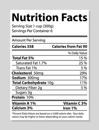 Nutrition Facts Banner Bright Vector Illustration